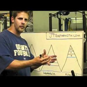 Podcast #24: The death of strength and conditioning with James Smith
